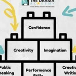 The Drama Academy - Home based online drama programme building confidence and creativity. Drama classes for kids and teens.