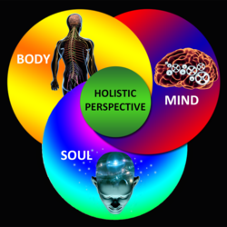Holistic Perspective - Anxiety & Stress Workshops for Students and Adults, Holistic Life Mentoring, Quit smoking, Alternative Natural Health, Hypnosis