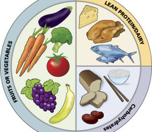 What is a balanced nutritious diet for kids